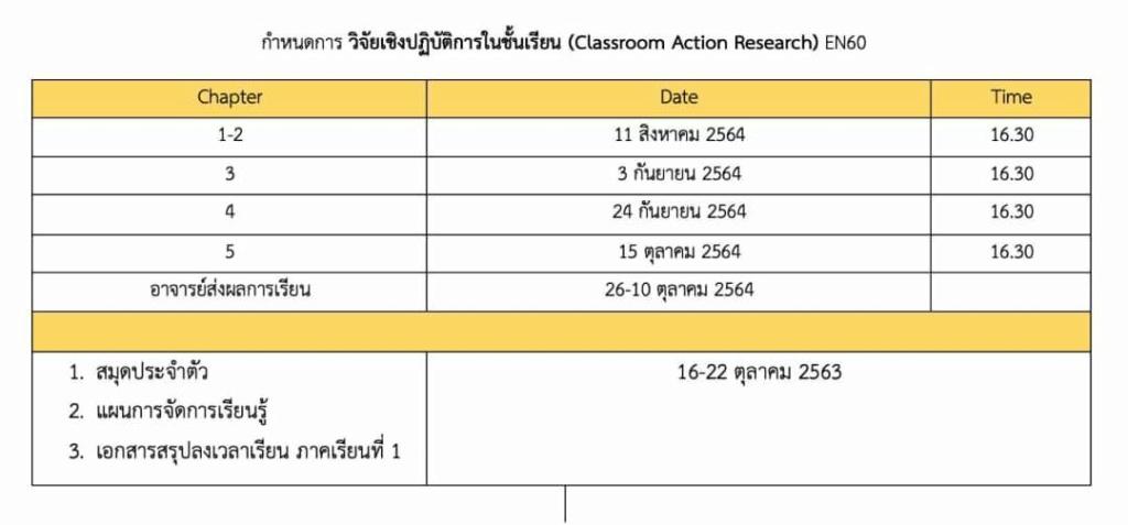 Deadline วิจัยในชั้นเรียน 20636910
