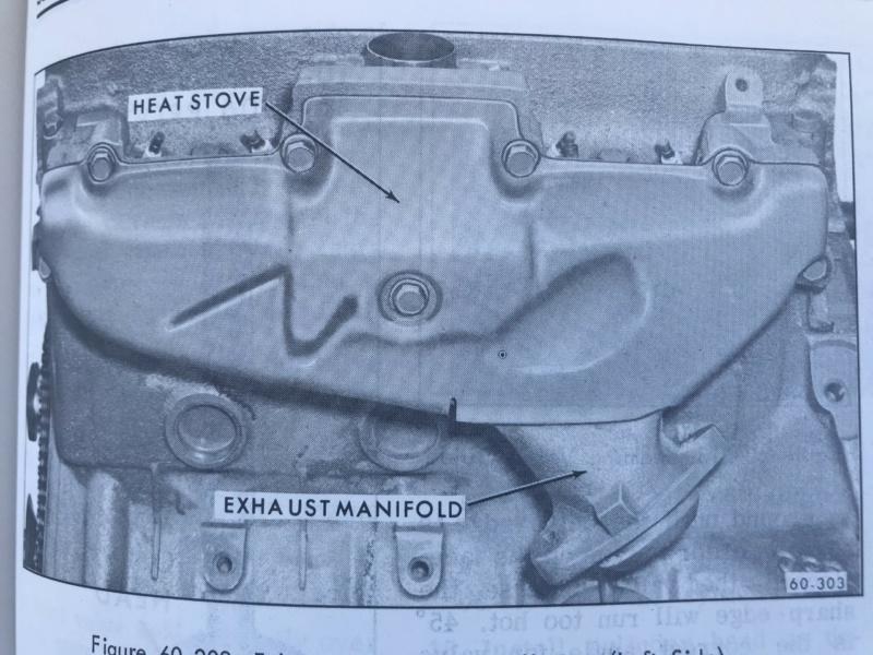 Perte manifold 1manif12