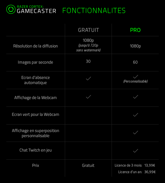 Cortex : Gamecaster, la nouvelle solution streaming de Razer maintenant disponible ! Gameca10