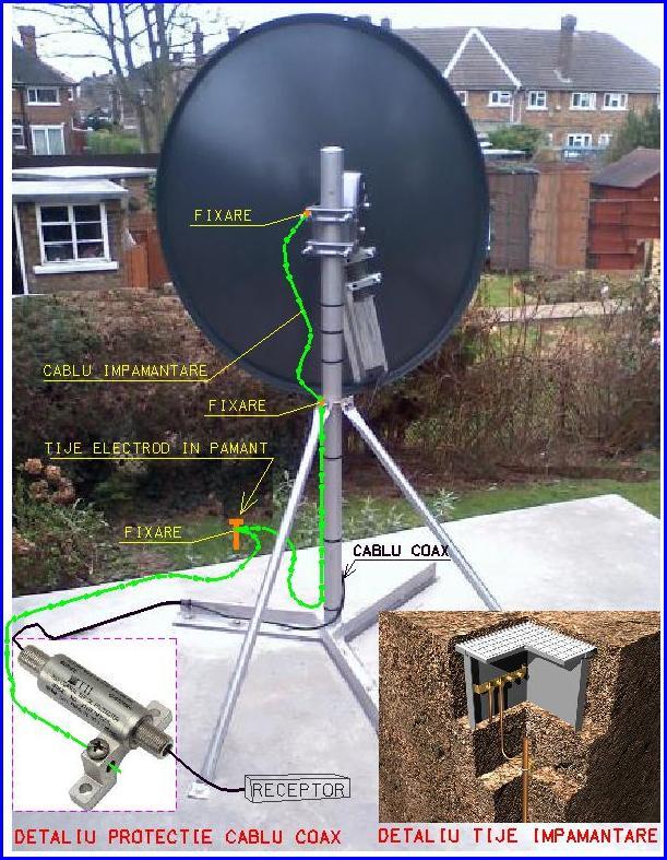 Impamantarea instalatiei de antena satelit Schimp10