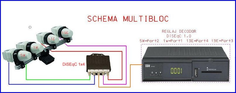 A - Z RUBRICA DIDACTICA Schm10