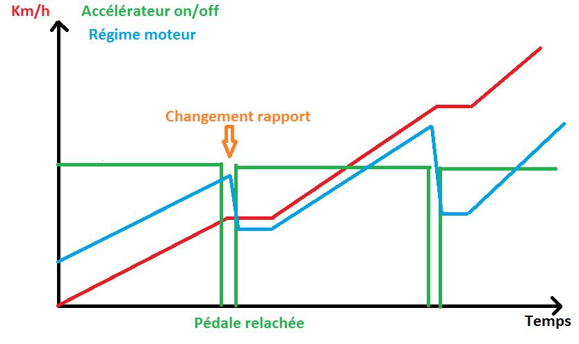 Comment retrouver, et/ou conserver la forme de son moteur ? - Page 18 Bas_ry10
