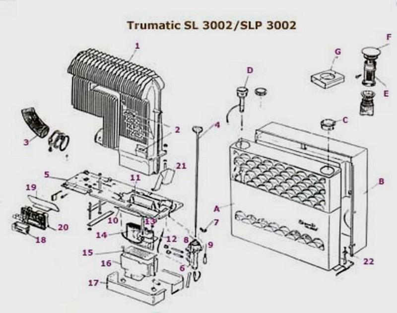 Boitier piles Trumatic 3002 300210