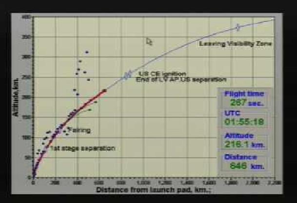 Lancement Rokot / Smos et Proba-2 (02/11/2009) - Page 2 Smos0111