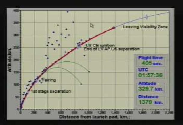 Lancement Rokot / Smos et Proba-2 (02/11/2009) - Page 2 Smos0113
