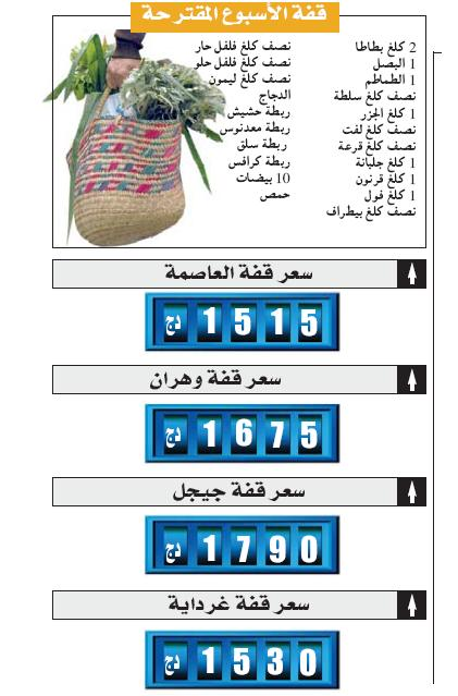 L'Algérie et la pomme de terre !!! Koffa10