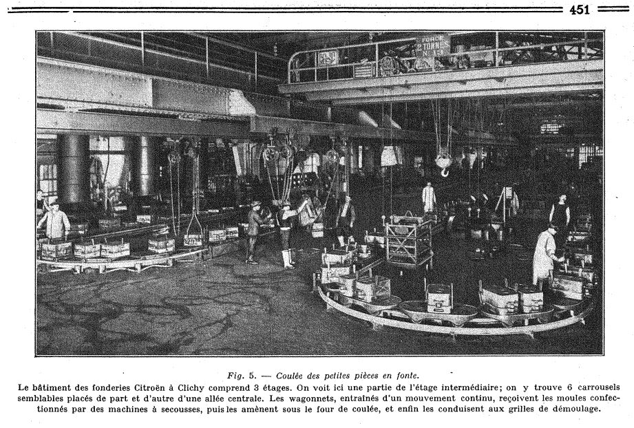 Les usines CITROËN 0000037