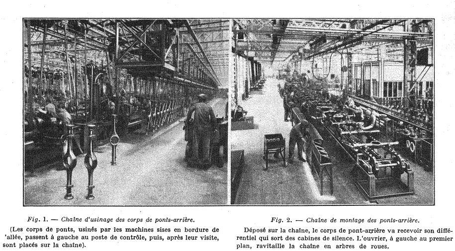 Les usines CITROËN 235