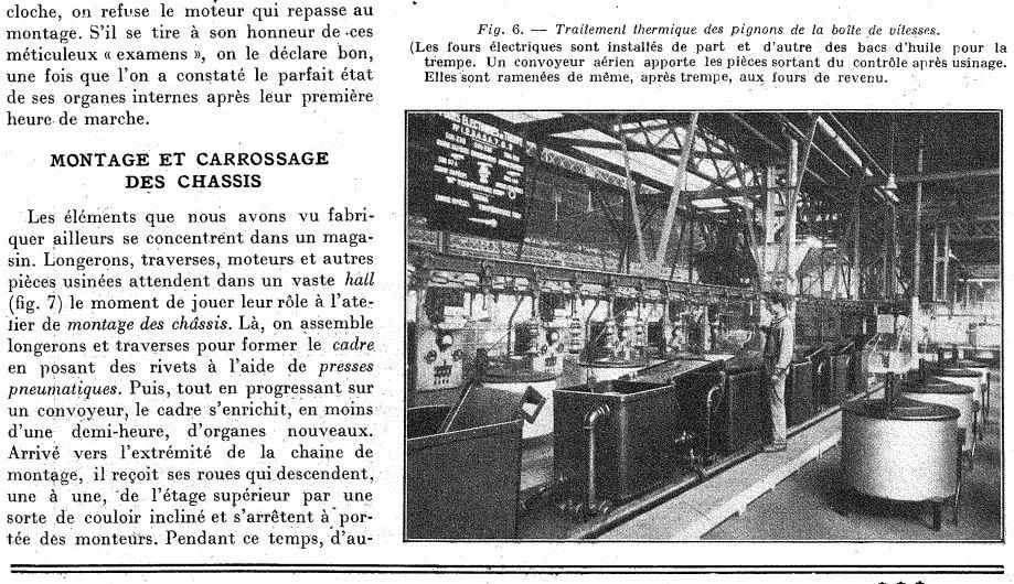 Les usines CITROËN 822