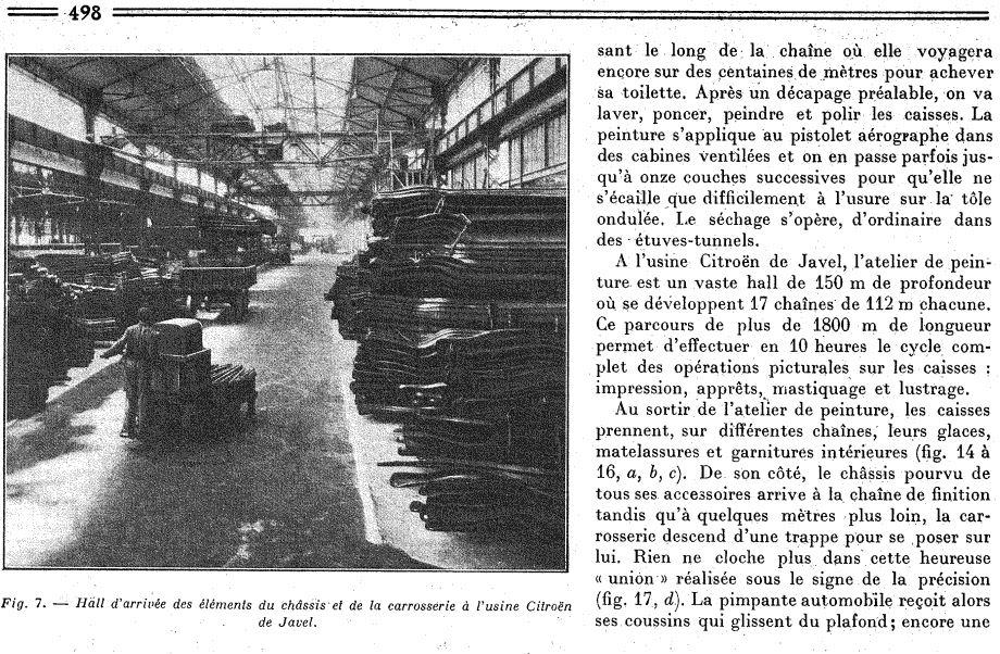 Les usines CITROËN 919