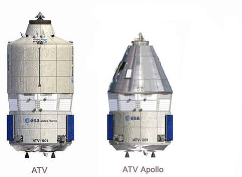 ATV datant