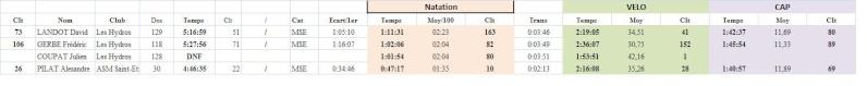 Triathlon de Vouglans : 30/08 - Page 2 Sans_t10