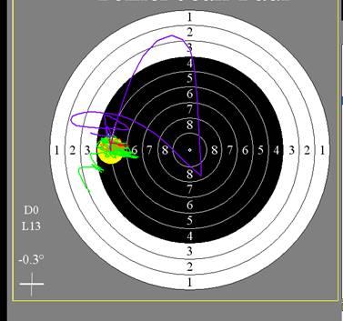 Paramètrage Rika pour 50m Saut_d10