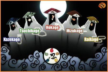 Kage-Team