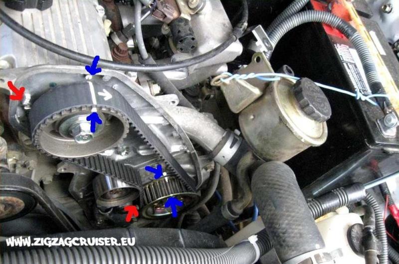 Apprentissage de la mécanique automobile (stages, ressources) Zigzag10