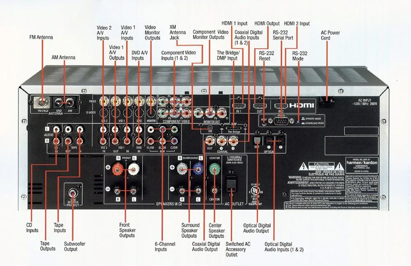 ligação vinyl a amp Hk147r10