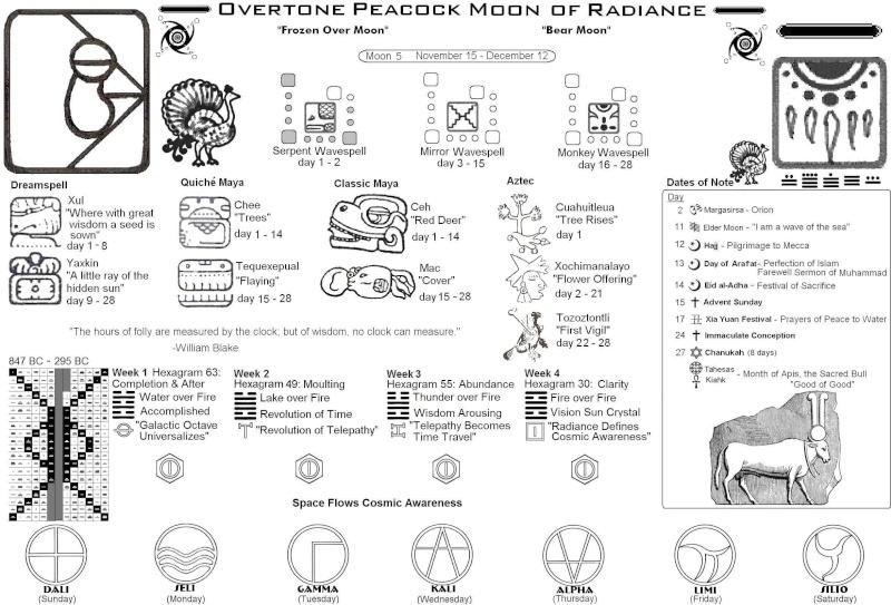 Calendrier Multi-Culturel - Lune Harmonique 5overv10