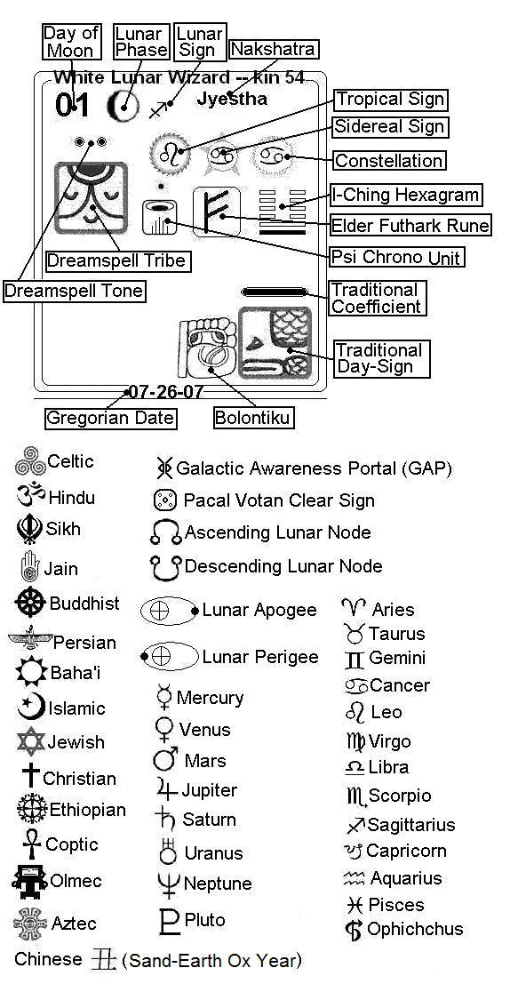 Calendrier Multi-Culturel - Lune Harmonique Keyy10