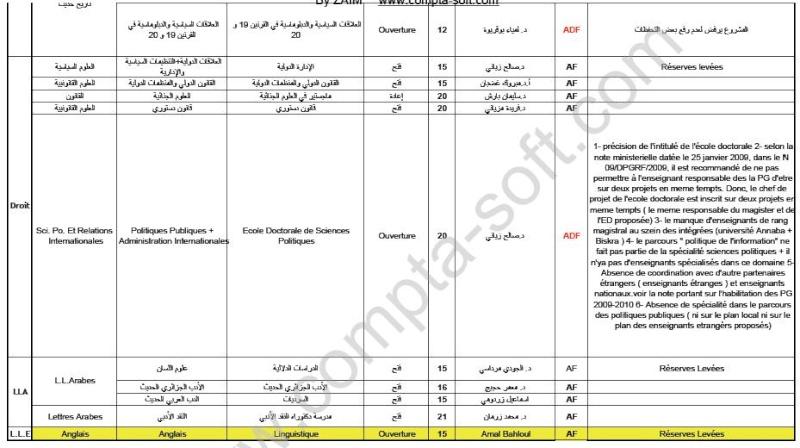 Concours Poste-Graduation 2009-2010-pour les universités de l'est Batna310