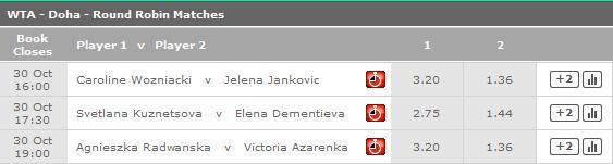 WTA Masters Cup - Doha du 27/10 au 01/11 A15