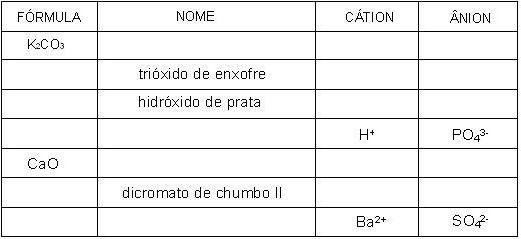 [EXERCÍCIO] Revisão: nomenclatura inorgânica Findo_10