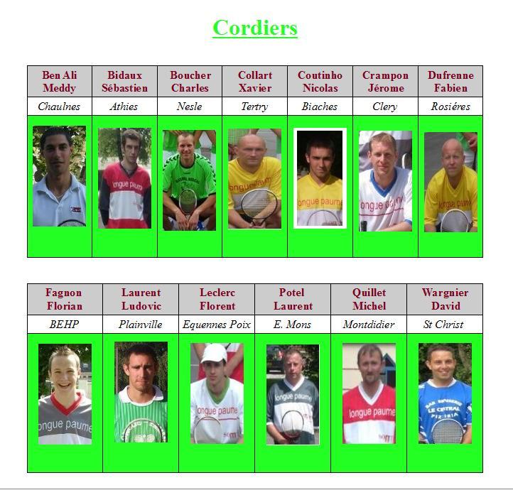 Election de l'équipe type de l'année Cordie10