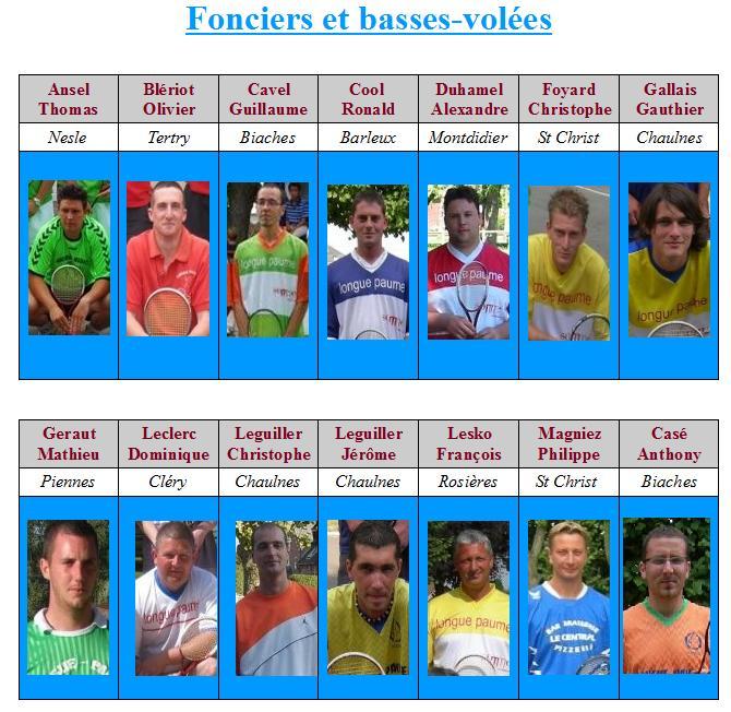 Election de l'équipe type de l'année Fond_e11