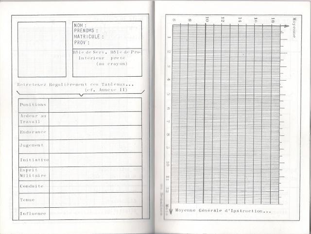 [Les écoles de spécialités] SMER, CER, CEAN ROCHEFORT - Page 6 Carnet12