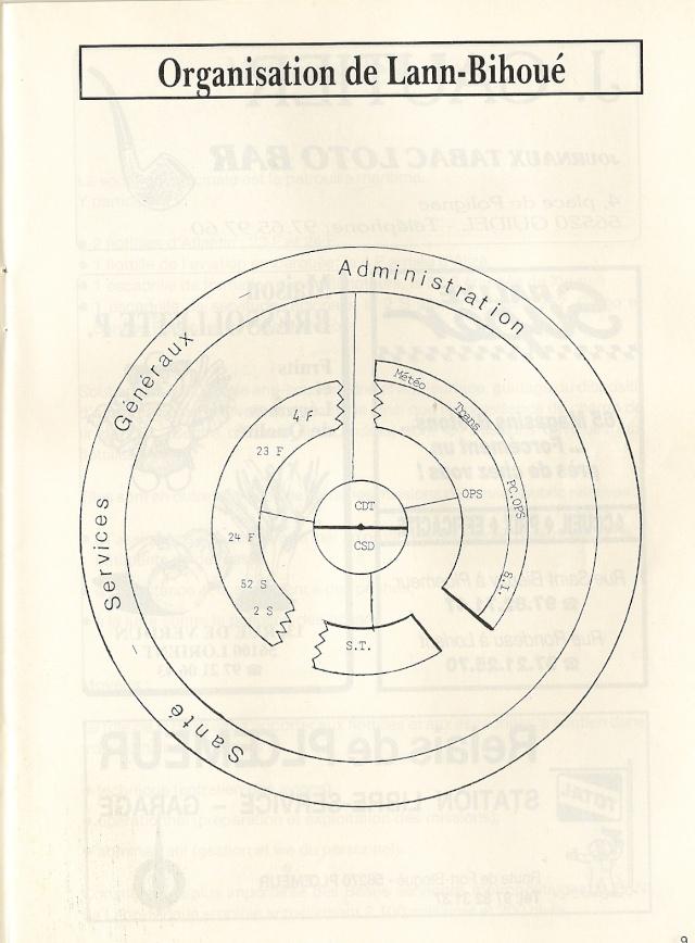 [LES B.A.N.] LANN-BIHOUÉ - Page 6 Lbh710