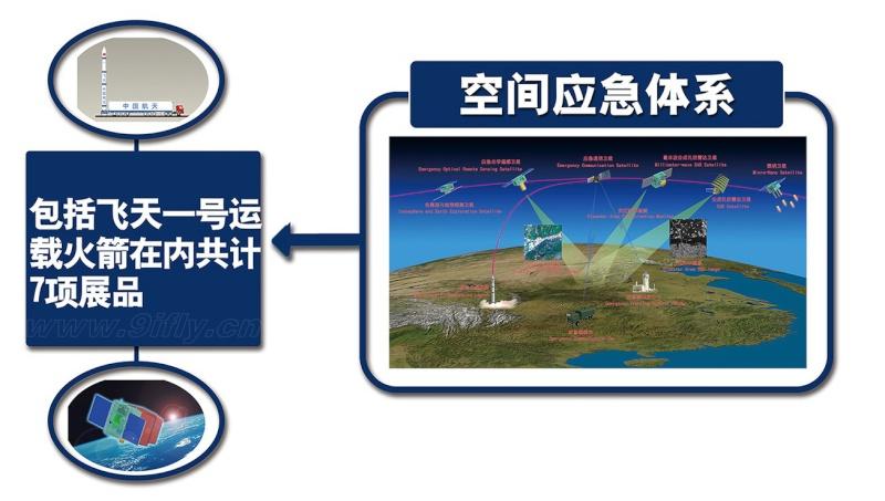 [Chine] Kuaizhou (lanceur militaire de réaction rapide) Milita27