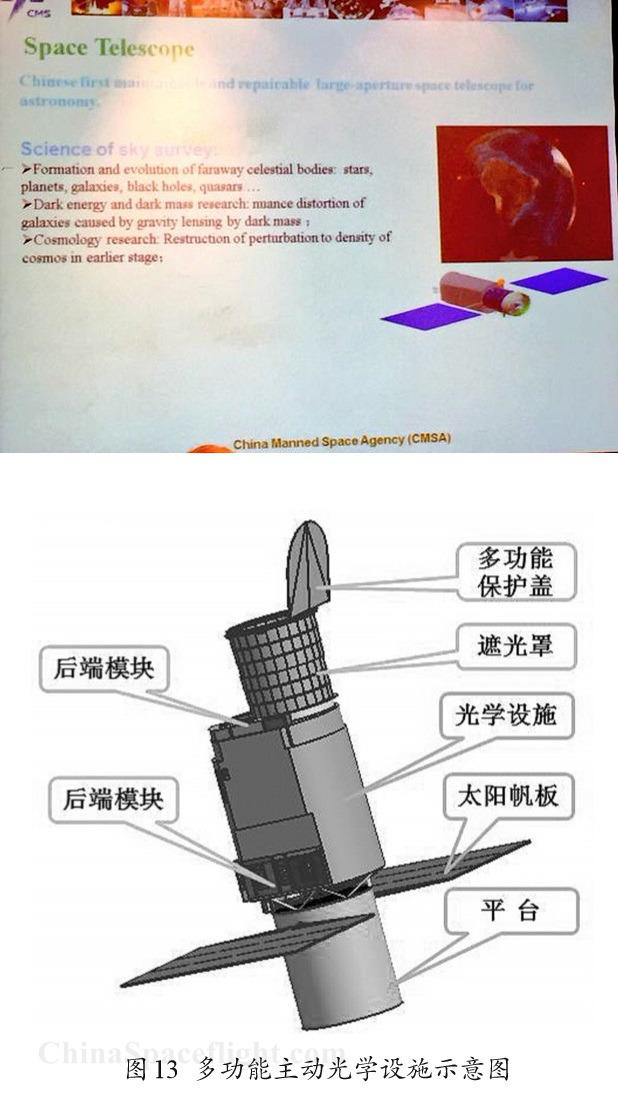 La station spatiale chinoise - 2020 - Page 2 U56de310