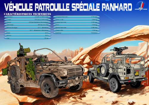 Matériels forces spéciales Françaises (source ministère des armées) Illust10