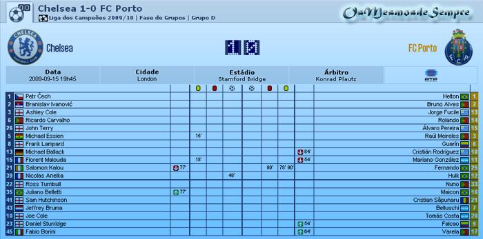 Fase de Grupos - 1ª Jornada - 2009.09.15 (19h45) - Chelsea 1-0 Porto Fase-d10
