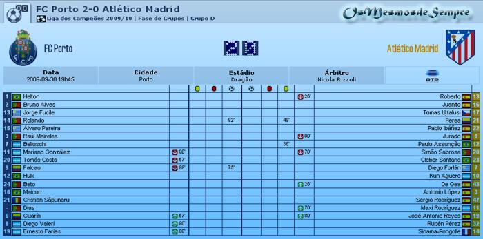 Fase de Grupos - 2ª Jornada - 2009.09.30 (19h45) - Porto 2-0 Atl. Madrid Portoc10
