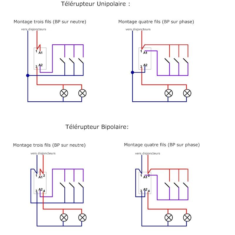 Télérupteurs : essai de synthèse d'une discussion et sondage Talaru10