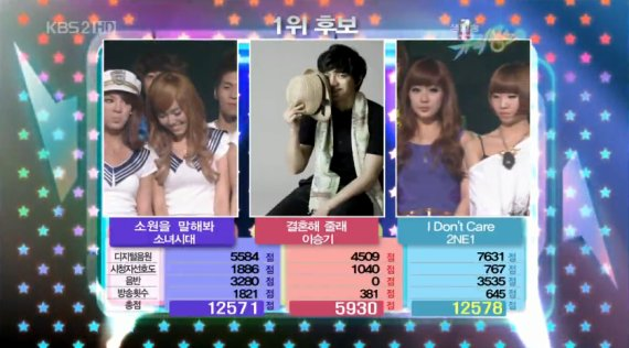 2NE! Back to Back Music Bank K-Chart Winners Zzzzzv10