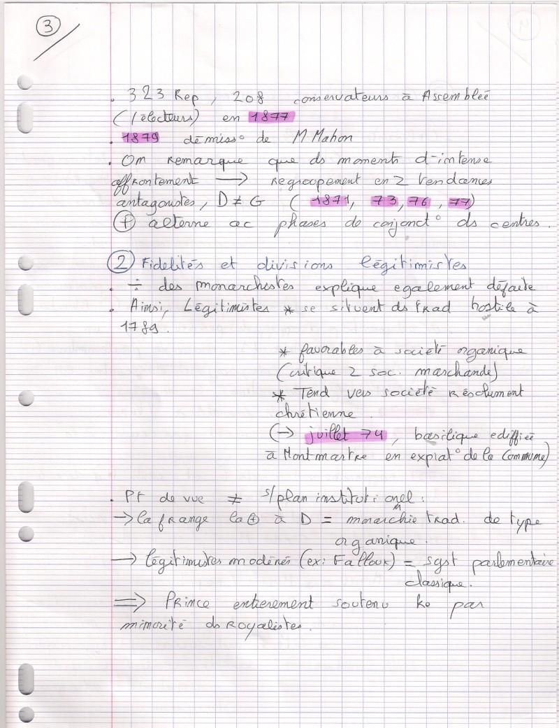 """""""les droites en France"""" (que sais je) chapitre 4 Numari32"""