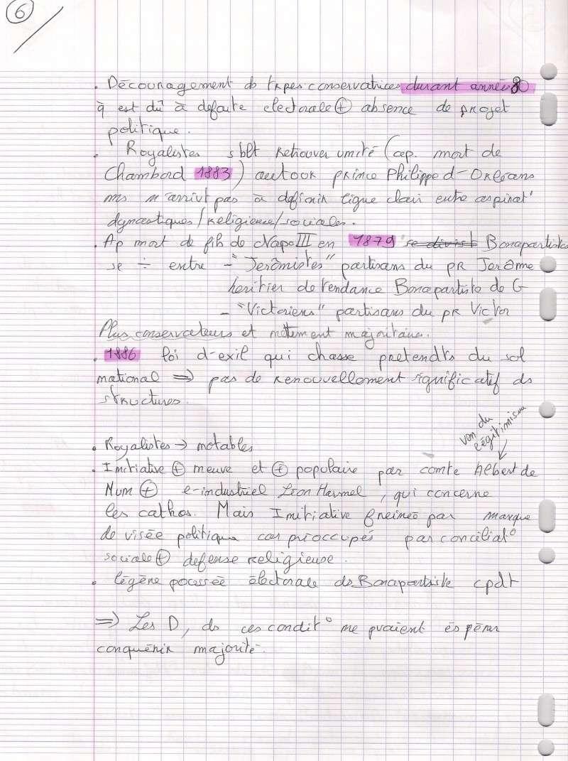 """""""les droites en France"""" (que sais je) chapitre 4 Numari36"""