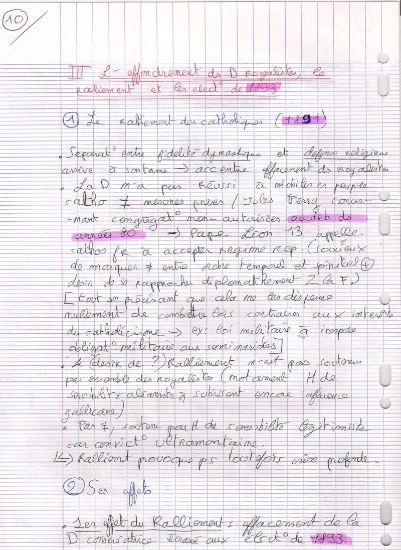 """""""les droites en France"""" (que sais je) chapitre 4 Numari40"""