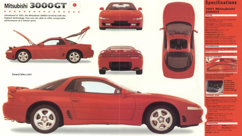 Project JJ 3000 GT by Jeremy 1991_m10
