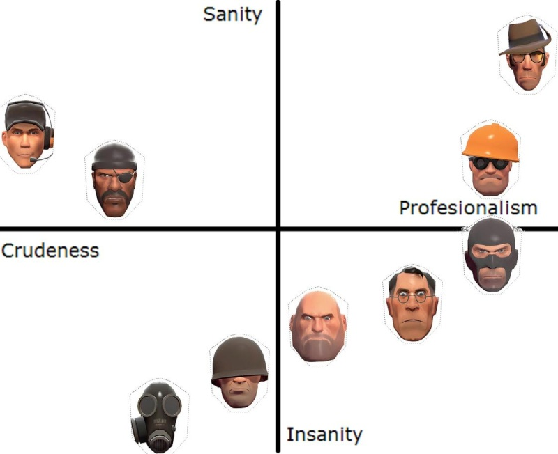 Well the difference being ones a job and the other is mental sickness! Tf2axe10