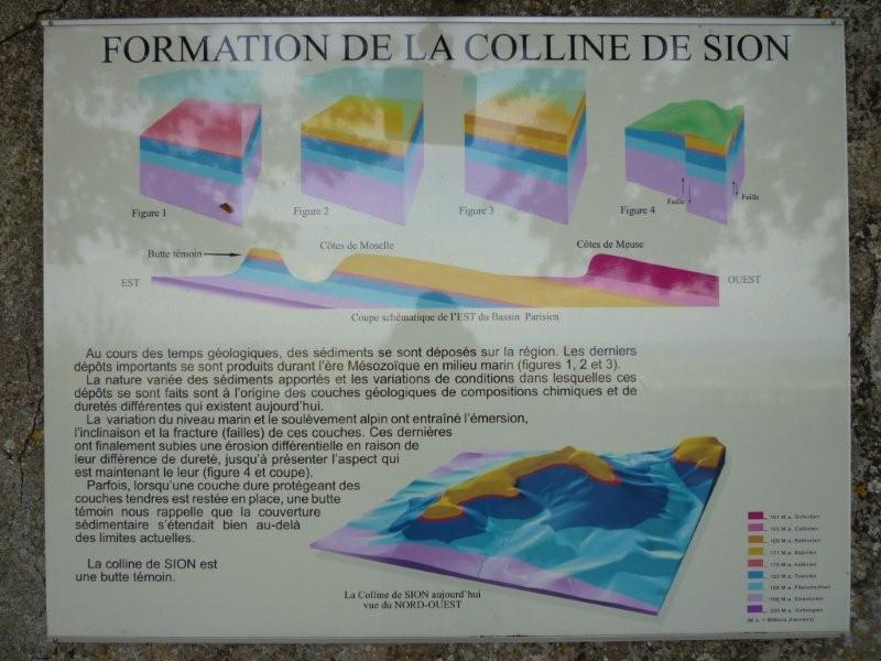Exposition permanente à Sion Lorraine Sion_d23