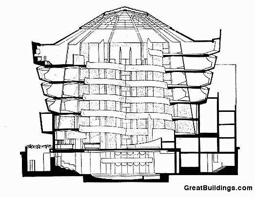Frank lloyd-Wright : le Musée Guggenheim Guggen14