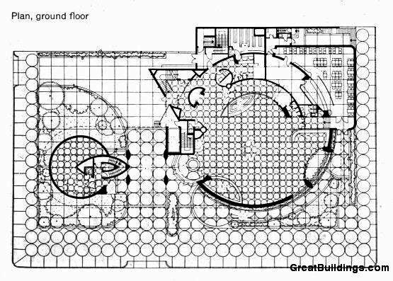 Frank lloyd-Wright : le Musée Guggenheim Guggen15