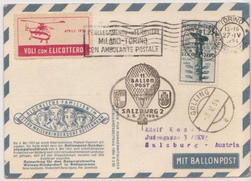 ballonpost - Ballonpostflug Pro Juventute Forum100