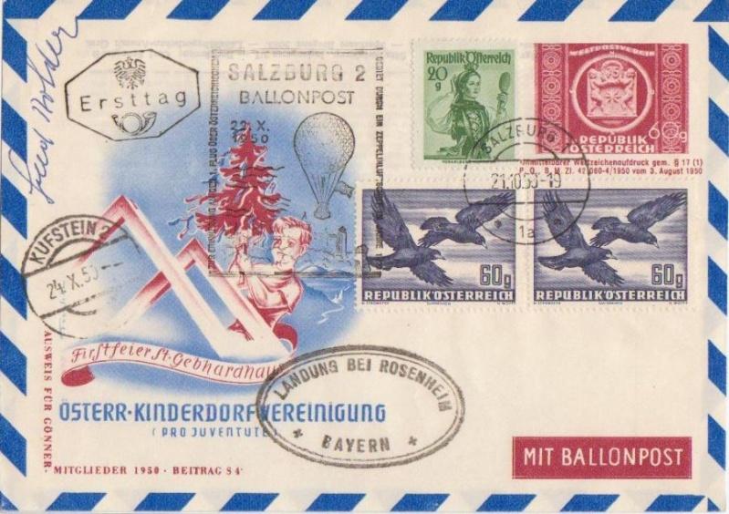 ballonpost - Ballonpostflug Pro Juventute Forum_82