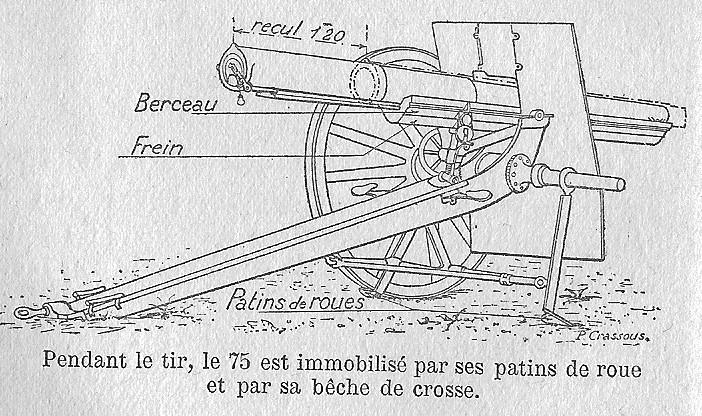 L'artillerie française première guerre mondiale 75_210