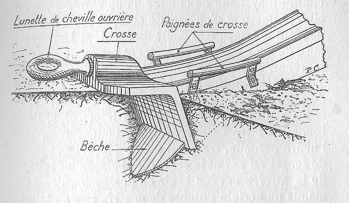 L'artillerie française première guerre mondiale 75_bec10