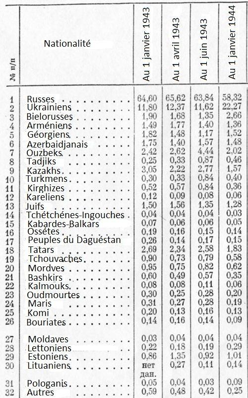 Documentations front de l'Est et URSS Ieaezz10