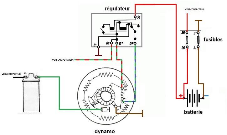Test d'une dynamo Charge12